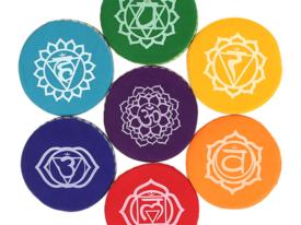 Basi di Ashtanga Yoga